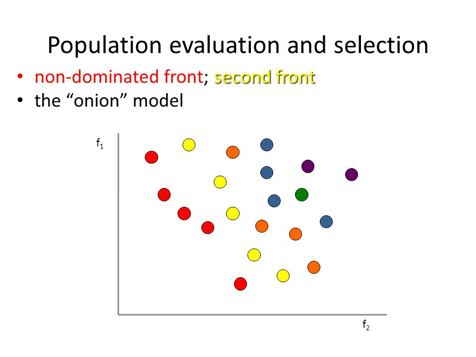 Population evaluation and selection Order population by fronts – probabilities based on order – elites from non-dominated set f1f1 f2f2