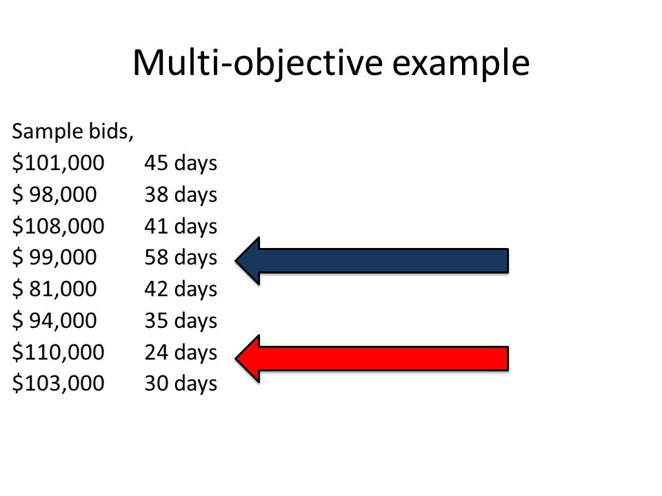 Finding multi-objective solutions 15.1 'aggregate' - reduction to one hybrid evaluation function 15.2 evolutionary multi-objective optimization