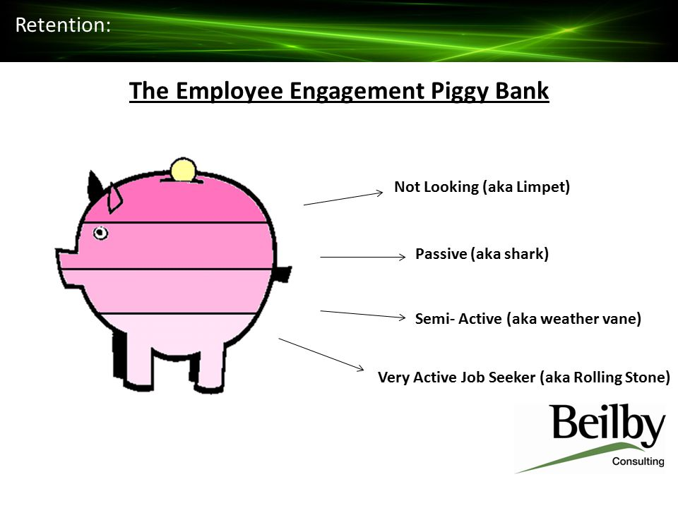 The Employee Engagement Piggy Bank Passive (aka shark) Not Looking (aka Limpet) Retention: Very Active Job Seeker (aka Rolling Stone) Semi- Active (aka weather vane)