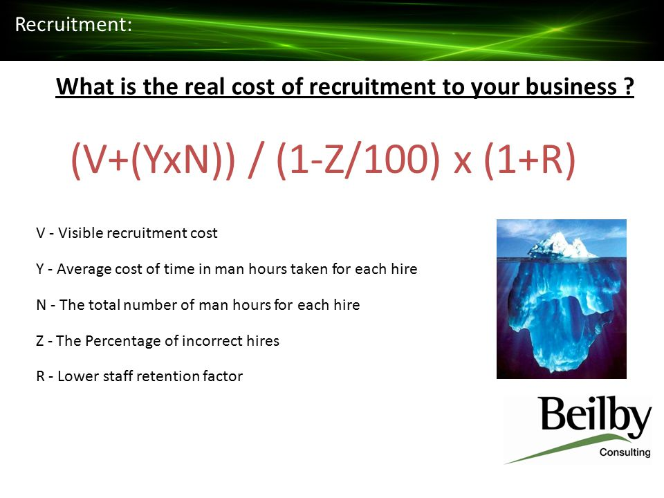 What is the real cost of recruitment to your business .
