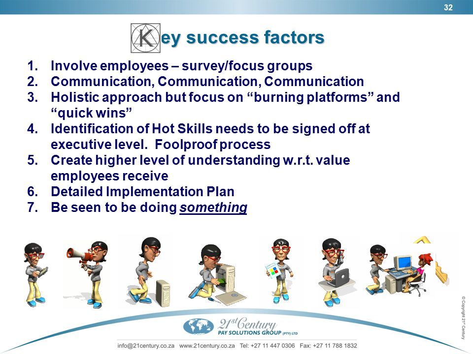 32 ey success factors 1.Involve employees – survey/focus groups 2.Communication, Communication, Communication 3.Holistic approach but focus on burning platforms and quick wins 4.Identification of Hot Skills needs to be signed off at executive level.