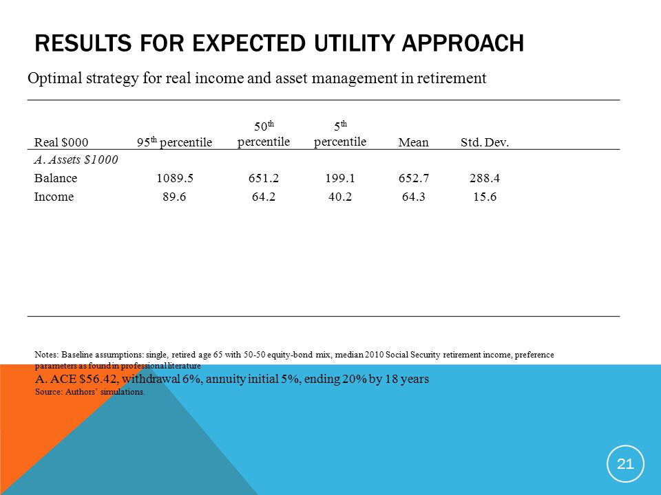 RESULTS FOR EXPECTED UTILITY APPROACH 21 Real $00095 th percentile 50 th percentile 5 th percentileMeanStd.