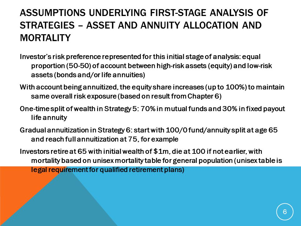 ASSUMPTIONS UNDERLYING FIRST-STAGE ANALYSIS OF STRATEGIES – ASSET AND ANNUITY ALLOCATION AND MORTALITY Investor's risk preference represented for this