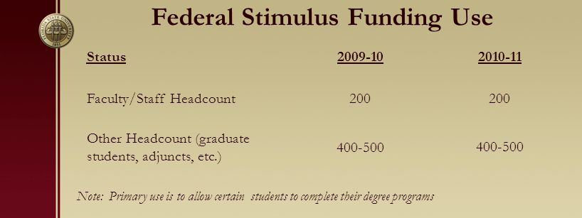 Federal Stimulus Funding Use Status2009-102010-11 Faculty/Staff Headcount200 Other Headcount (graduate students, adjuncts, etc.) 400-500 Note: Primary use is to allow certain students to complete their degree programs