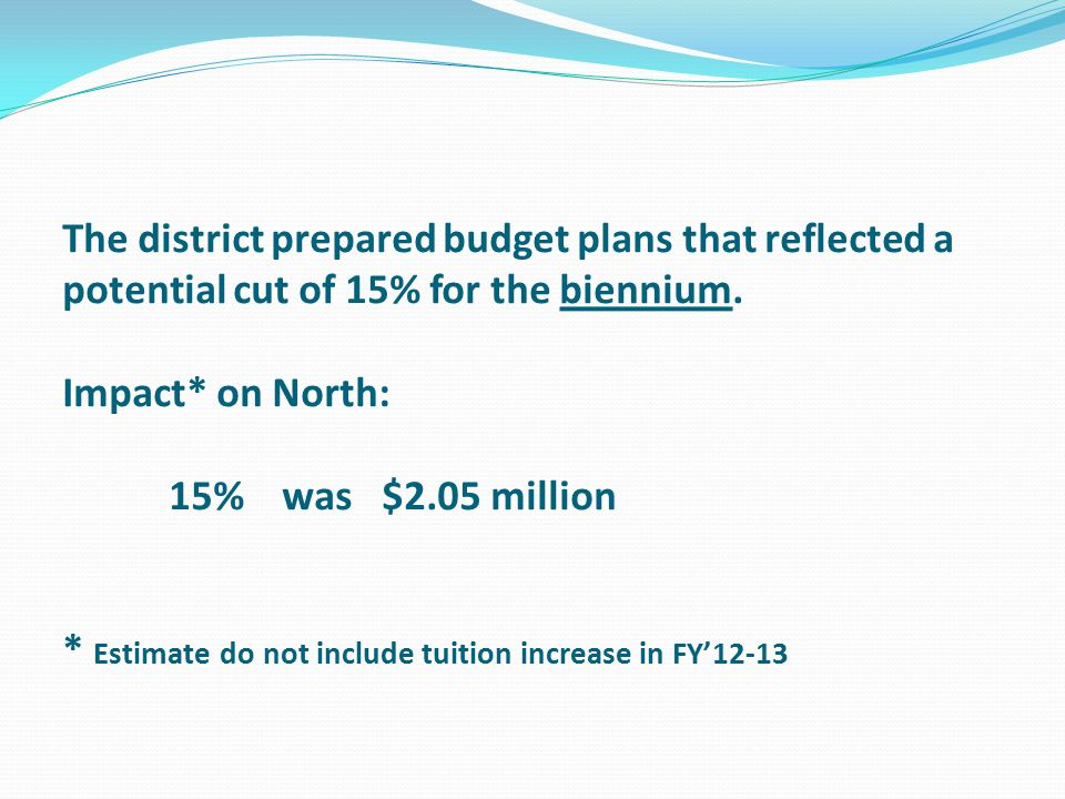 The district prepared budget plans that reflected a potential cut of 15% for the biennium.