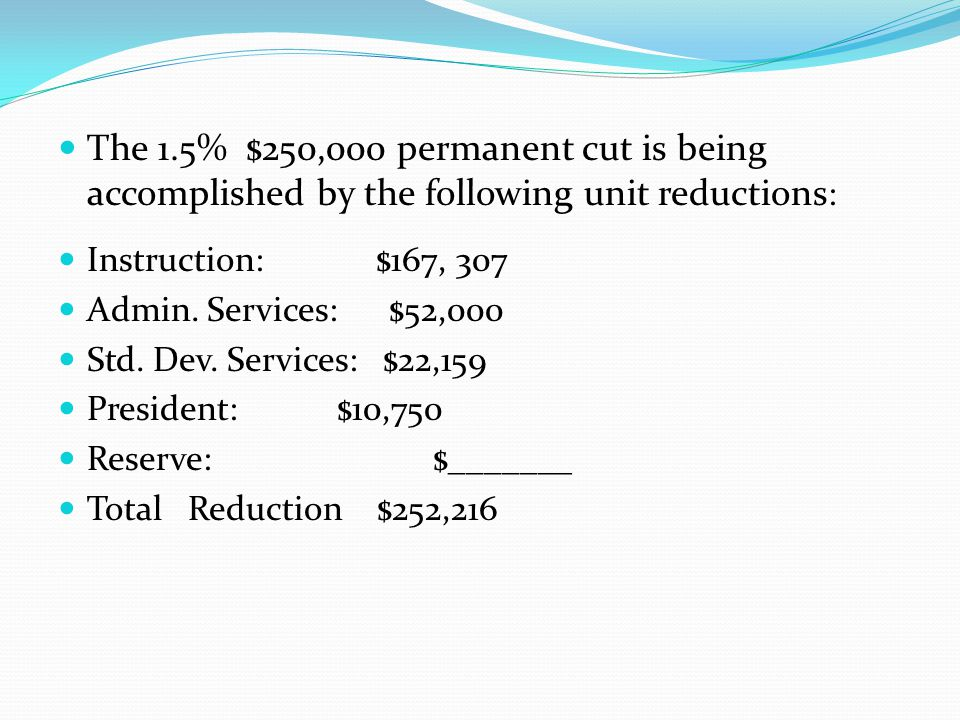 The 1.5% $250,000 permanent cut is being accomplished by the following unit reductions : Instruction: $167, 307 Admin.