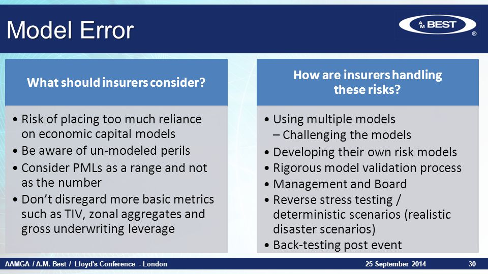 AAMGA / A.M. Best / Lloyd's Conference - London Model Error 25 September 201430 What should insurers consider? Risk of placing too much reliance on ec