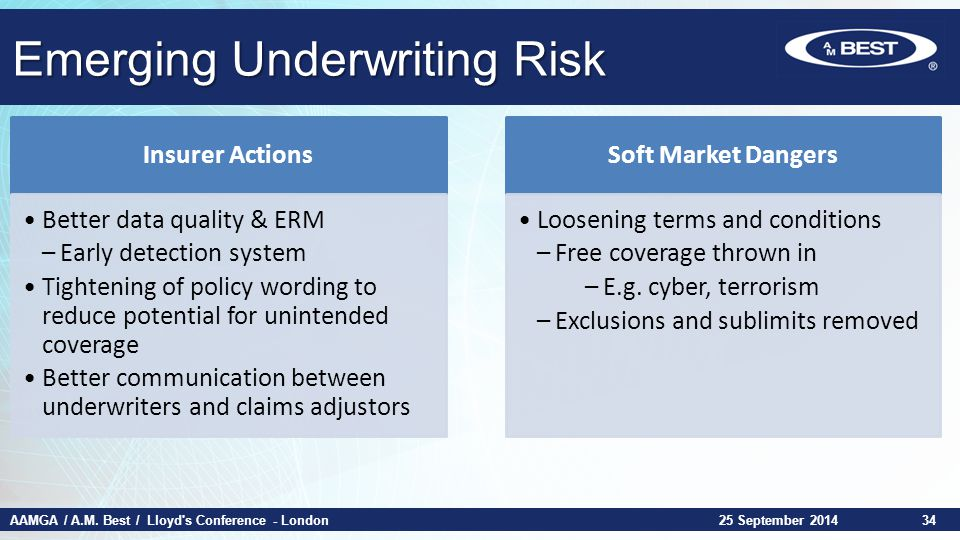 AAMGA / A.M. Best / Lloyd's Conference - London Emerging Underwriting Risk 25 September 201434 Insurer Actions Better data quality & ERM –Early detect
