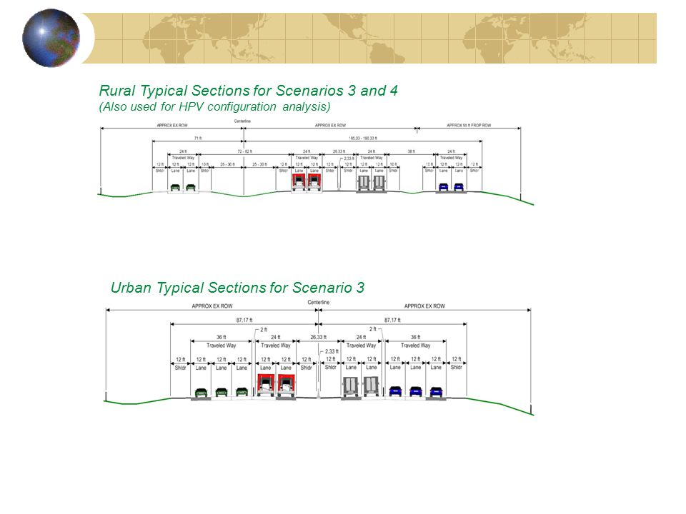 Urban Typical Sections for Scenario 3 Rural Typical Sections for Scenarios 3 and 4 (Also used for HPV configuration analysis)