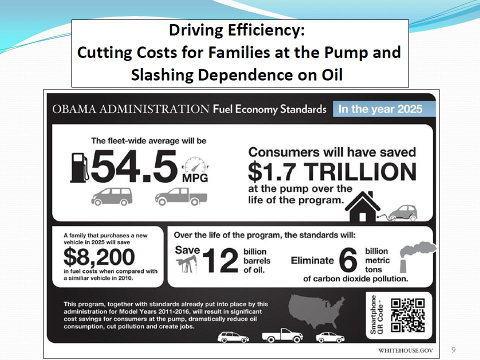 20 Source: Transportation Weekly STRONG HIGHWAY FORMULA PROGRAM Source: Transportation Weekly