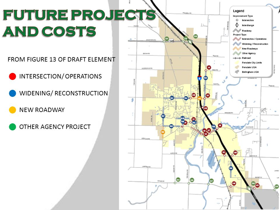 FROM FIGURE 13 OF DRAFT ELEMENT INTERSECTION/ OPERATIONS WIDENING/ RECONSTRUCTION NEW ROADWAY OTHER AGENCY PROJECT
