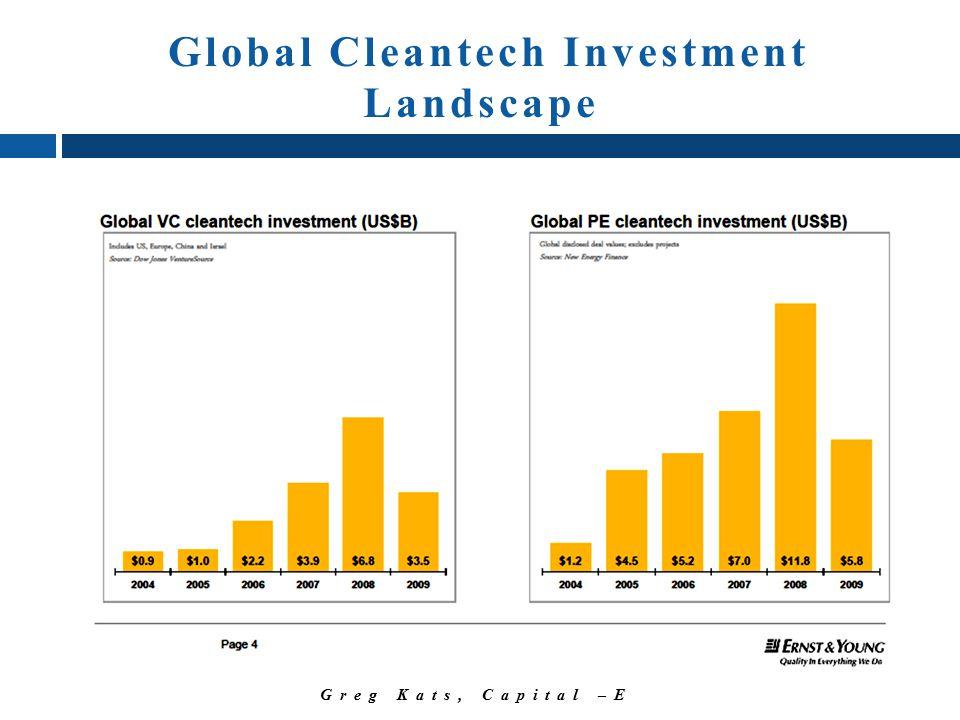 Greg Kats, Capital –E Global Cleantech Investment Landscape
