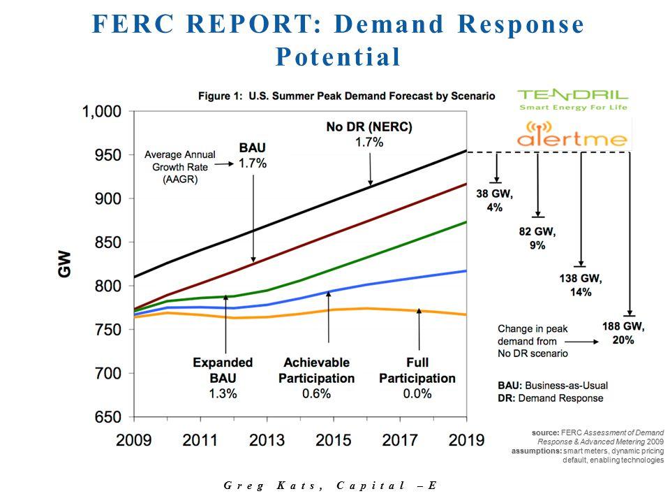 Greg Kats, Capital –E FERC REPORT: Demand Response Potential source: FERC Assessment of Demand Response & Advanced Metering 2009 assumptions: smart me