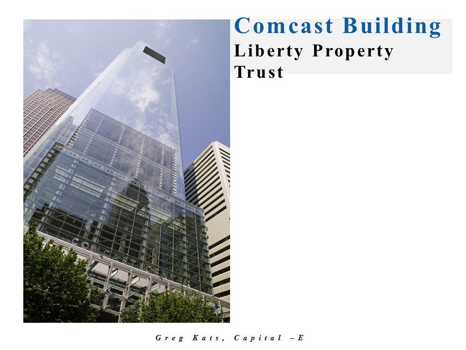 Comcast Building Liberty Property Trust