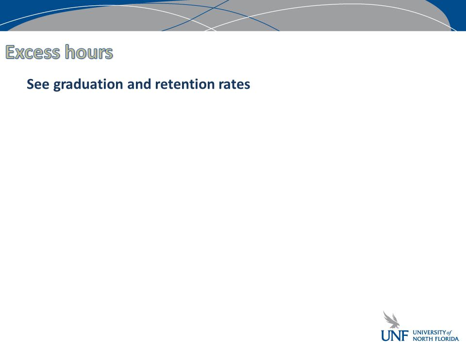 See graduation and retention rates