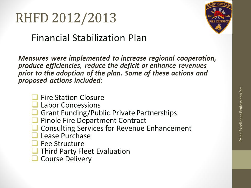 RHFD 2012/2013 Financial Stabilization Plan Measures were implemented to increase regional cooperation, produce efficiencies, reduce the deficit or enhance revenues prior to the adoption of the plan.