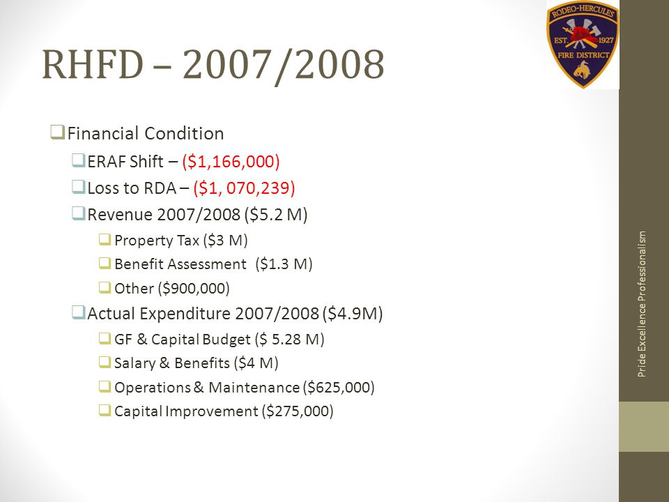 RHFD – 2007/2008  Financial Condition  ERAF Shift – ($1,166,000)  Loss to RDA – ($1, 070,239)  Revenue 2007/2008 ($5.2 M)  Property Tax ($3 M)  Benefit Assessment ($1.3 M)  Other ($900,000)  Actual Expenditure 2007/2008 ($4.9M)  GF & Capital Budget ($ 5.28 M)  Salary & Benefits ($4 M)  Operations & Maintenance ($625,000)  Capital Improvement ($275,000) Pride Excellence Professionalism
