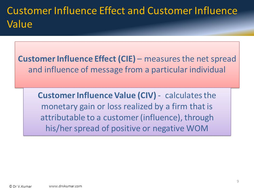 © Dr V.Kumar www.drvkumar.com Customer Influence Effect and Customer Influence Value Customer Influence Effect (CIE) – measures the net spread and influence of message from a particular individual 9 Customer Influence Value (CIV) - calculates the monetary gain or loss realized by a firm that is attributable to a customer (influence), through his/her spread of positive or negative WOM