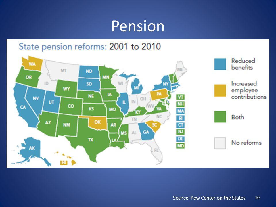 Pension Source: Pew Center on the States 10