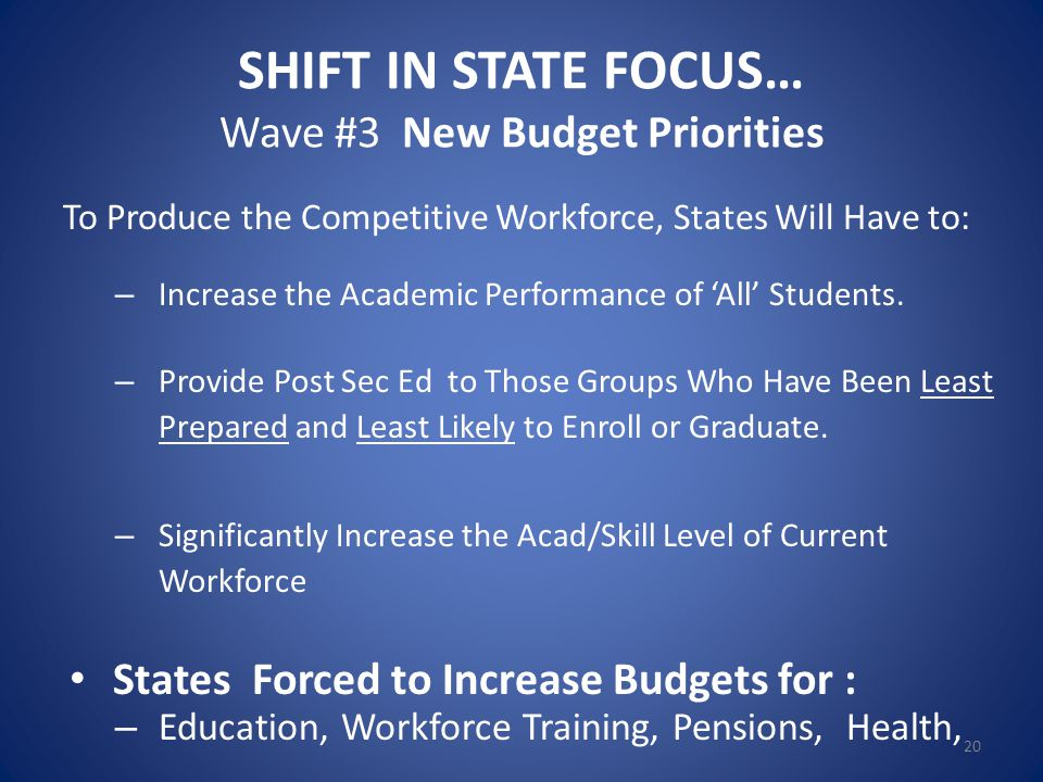 SHIFT IN STATE FOCUS… Wave #3 New Budget Priorities To Produce the Competitive Workforce, States Will Have to: – Increase the Academic Performance of 'All' Students.