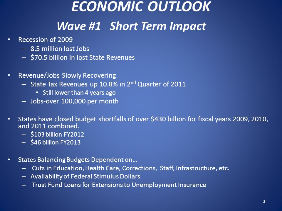 ECONOMIC OUTLOOK Wave #1 Short Term Impact Recession of 2009 – 8.5 million lost Jobs – $70.5 billion in lost State Revenues Revenue/Jobs Slowly Recovering – State Tax Revenues up 10.8% in 2 nd Quarter of 2011 Still lower than 4 years ago – Jobs-over 100,000 per month States have closed budget shortfalls of over $430 billion for fiscal years 2009, 2010, and 2011 combined.