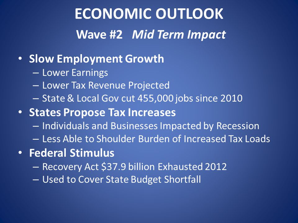 ECONOMIC OUTLOOK Wave #2 Mid Term Impact Slow Employment Growth – Lower Earnings – Lower Tax Revenue Projected – State & Local Gov cut 455,000 jobs since 2010 States Propose Tax Increases – Individuals and Businesses Impacted by Recession – Less Able to Shoulder Burden of Increased Tax Loads Federal Stimulus – Recovery Act $37.9 billion Exhausted 2012 – Used to Cover State Budget Shortfall