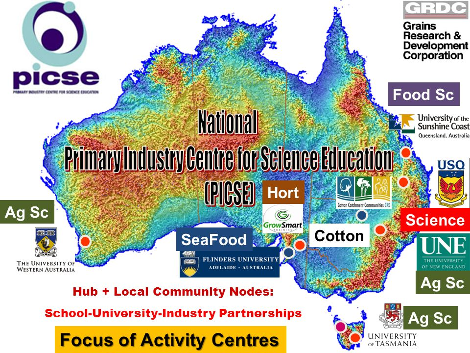 Hub + Local Community Nodes: School-University-Industry Partnerships Focus of Activity Centres Ag Sc Food Sc Cotton Ag Sc Hort SeaFood Science