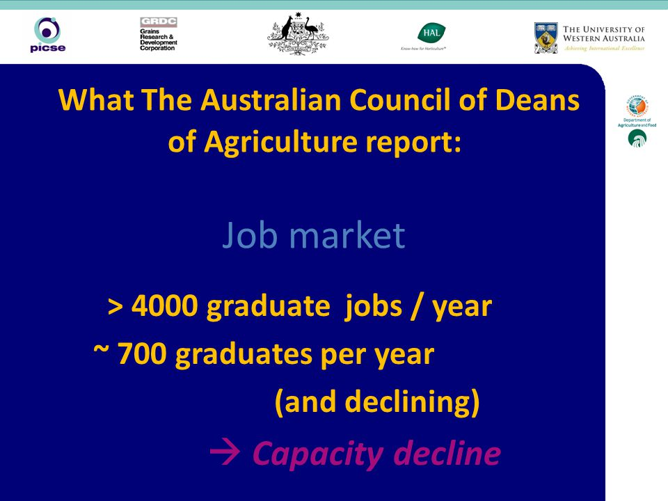 What The Australian Council of Deans of Agriculture report: Job market > 4000 graduate jobs / year ~ 700 graduates per year (and declining)  Capacity