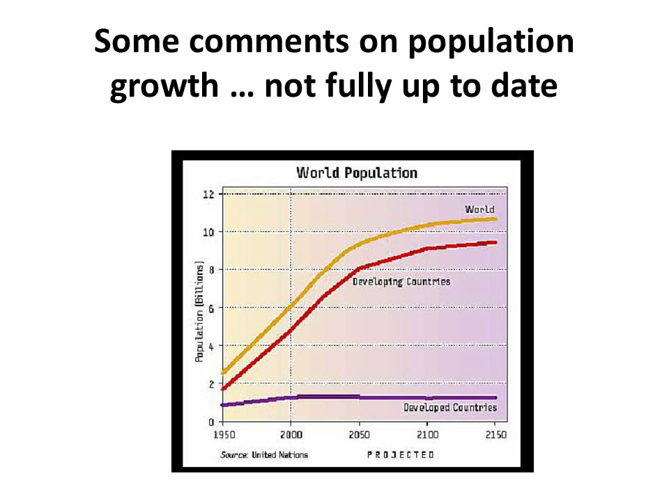 Some comments on population growth … not fully up to date