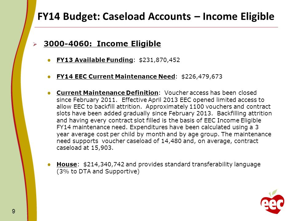 FY14 Budget: Caseload Accounts – Income Eligible 9  3000-4060: Income Eligible FY13 Available Funding: $231,870,452 FY14 EEC Current Maintenance Need: $226,479,673 Current Maintenance Definition: Voucher access has been closed since February 2011.