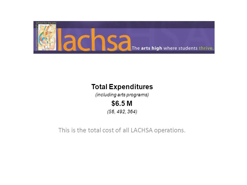 Total Expenditures (including arts programs) $6.5 M ($6, 492, 364) This is the total cost of all LACHSA operations.