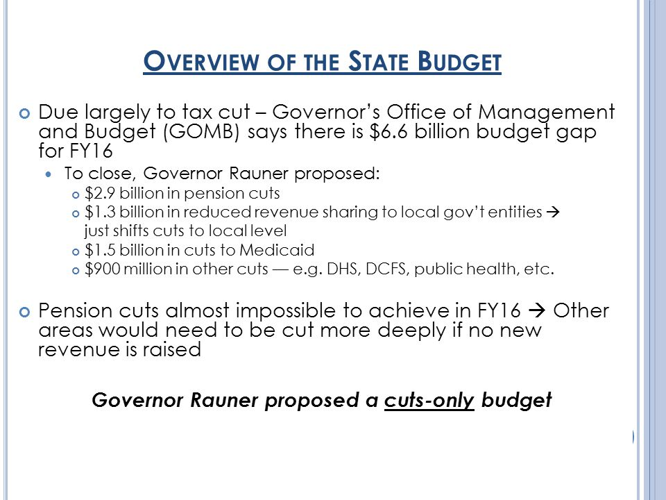 O VERVIEW OF THE S TATE B UDGET Due largely to tax cut – Governor's Office of Management and Budget (GOMB) says there is $6.6 billion budget gap for FY16 To close, Governor Rauner proposed: $2.9 billion in pension cuts $1.3 billion in reduced revenue sharing to local gov't entities  just shifts cuts to local level $1.5 billion in cuts to Medicaid $900 million in other cuts — e.g.