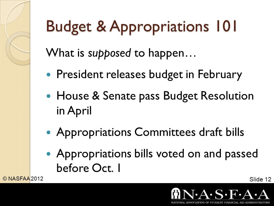 Budget & Appropriations 101 What is supposed to happen… President releases budget in February House & Senate pass Budget Resolution in April Appropriations Committees draft bills Appropriations bills voted on and passed before Oct.