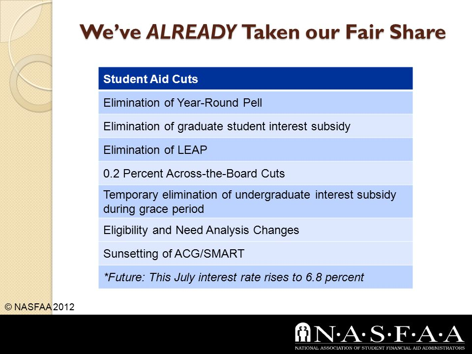We've ALREADY Taken our Fair Share Student Aid Cuts Elimination of Year-Round Pell Elimination of graduate student interest subsidy Elimination of LEAP 0.2 Percent Across-the-Board Cuts Temporary elimination of undergraduate interest subsidy during grace period Eligibility and Need Analysis Changes Sunsetting of ACG/SMART *Future: This July interest rate rises to 6.8 percent © NASFAA 2012