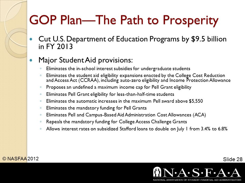 GOP Plan—The Path to Prosperity Cut U.S.