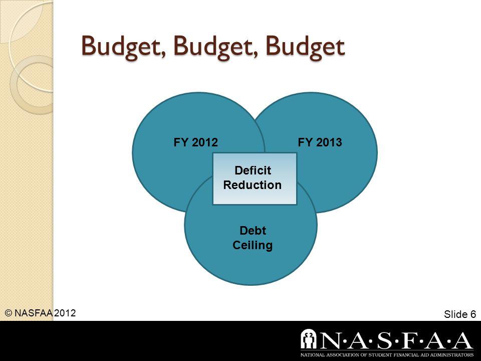 Budget, Budget, Budget Slide 6 © NASFAA 2012 Deficit Reduction FY 2012FY 2013 Debt Ceiling