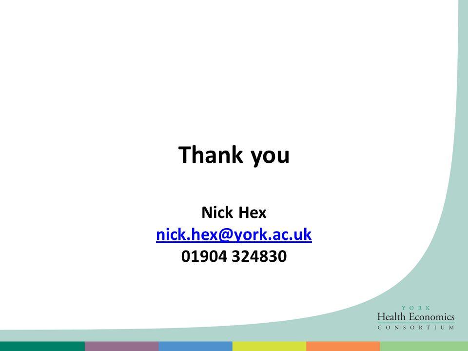 Thank you Nick Hex nick.hex@york.ac.uk 01904 324830