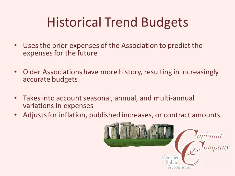 Historical Trend Budgets Uses the prior expenses of the Association to predict the expenses for the future Older Associations have more history, resulting in increasingly accurate budgets Takes into account seasonal, annual, and multi-annual variations in expenses Adjusts for inflation, published increases, or contract amounts