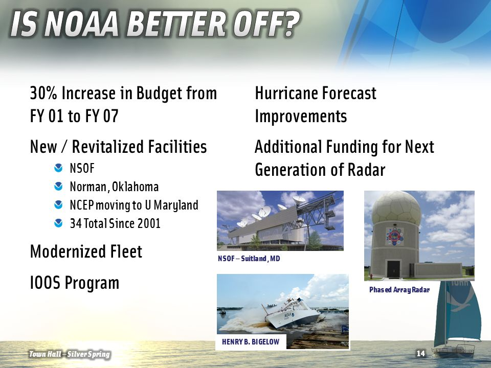 30% Increase in Budget from FY 01 to FY 07 New / Revitalized Facilities NSOF Norman, Oklahoma NCEP moving to U Maryland 34 Total Since 2001 Modernized Fleet IOOS Program Hurricane Forecast Improvements Additional Funding for Next Generation of Radar 14Town Hall — Silver Spring HENRY B.