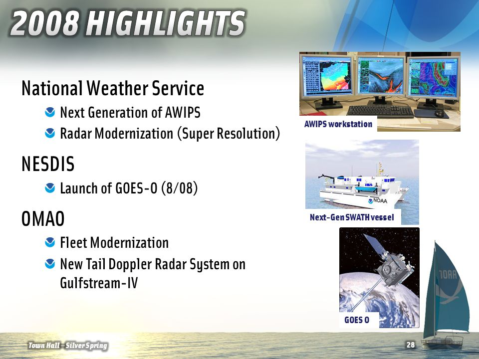 National Weather Service Next Generation of AWIPS Radar Modernization (Super Resolution) NESDIS Launch of GOES-O (8/08) OMAO Fleet Modernization New Tail Doppler Radar System on Gulfstream-IV GOES O AWIPS workstation Next-Gen SWATH vessel 28Town Hall — Silver Spring