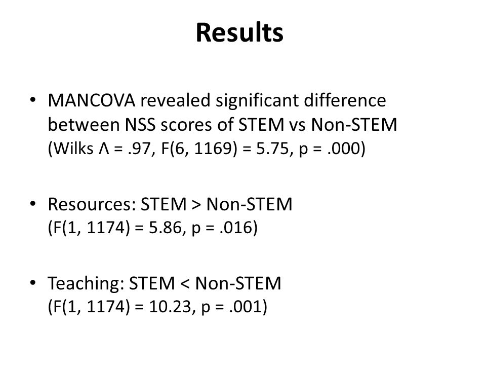 Results MANCOVA revealed significant difference between NSS scores of STEM vs Non-STEM (Wilks Λ =.97, F(6, 1169) = 5.75, p =.000) Resources: STEM > Non-STEM (F(1, 1174) = 5.86, p =.016) Teaching: STEM < Non-STEM (F(1, 1174) = 10.23, p =.001)