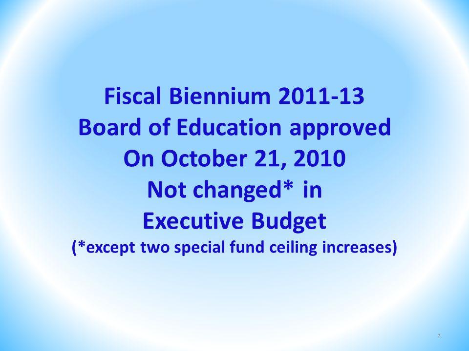 EDNTitleDescription 100School Based BudgetingClassroom instruction; curriculum programs; at- risk programs.