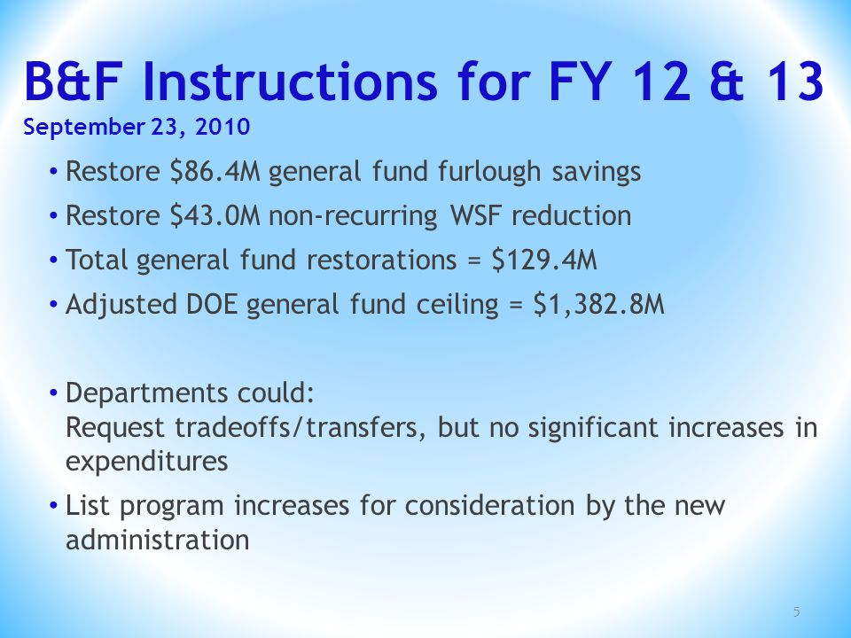 General Funds ( $ in Millions) EDN FY11 Act 180/10 FY12 Executive Budget*Variance 100$705.2$791.4$86.2 150306.6322.215.6 20022.046.224.2 30042.943.70.8 400171.8174.22.4 5004.95.10.2 Total$1,253.4$1,382.8$129.4 *FY13 Executive General Fund Budget is the same as FY 12 6