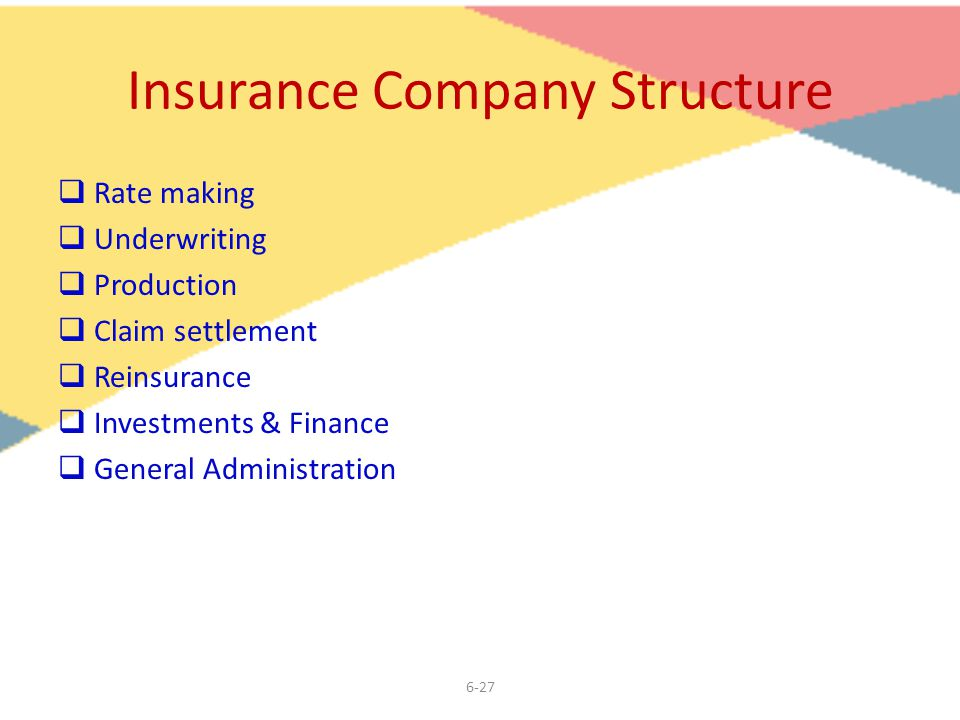 6-27 Insurance Company Structure  Rate making  Underwriting  Production  Claim settlement  Reinsurance  Investments & Finance  General Administration