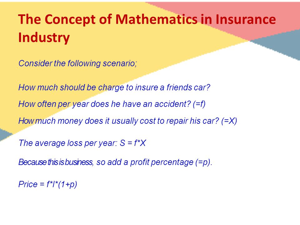 The Concept of Mathematics in Insurance Industry Consider the following scenario; How much should be charge to insure a friends car? How often per yea