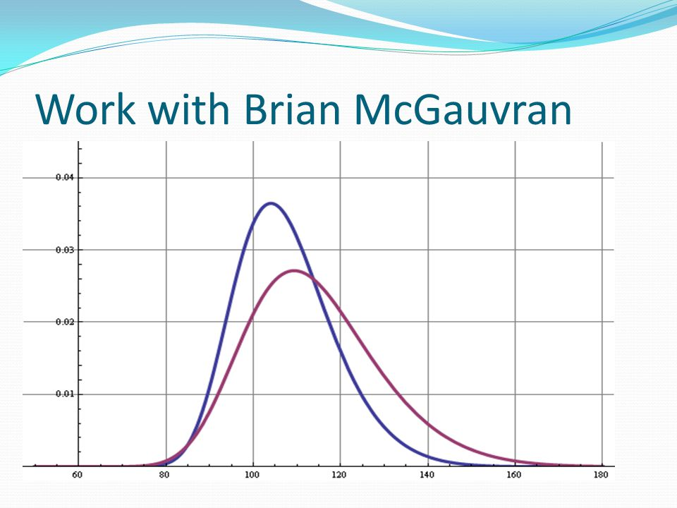 Work with Brian McGauvran
