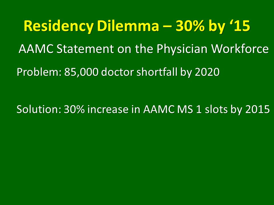 Residency Dilemma – 30% by '15 AAMC Statement on the Physician Workforce Problem: 85,000 doctor shortfall by 2020 Solution: 30% increase in AAMC MS 1 slots by 2015