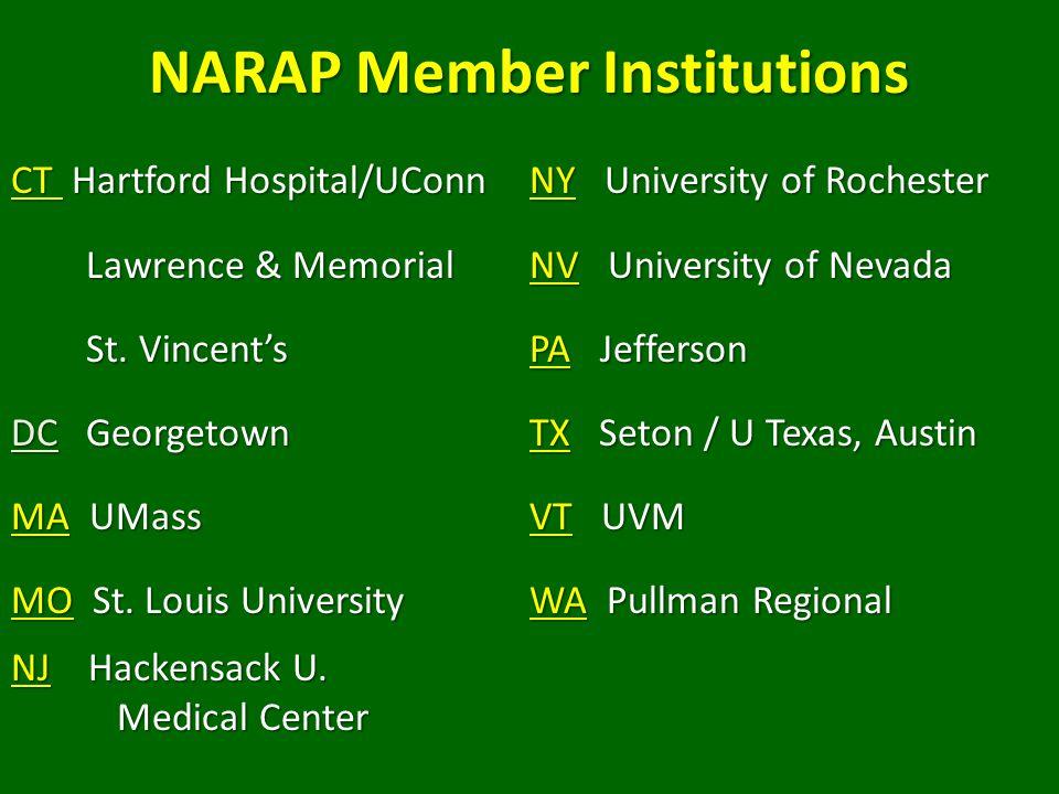 NARAP Member Institutions CT Hartford Hospital/UConn Lawrence & Memorial Lawrence & Memorial St.