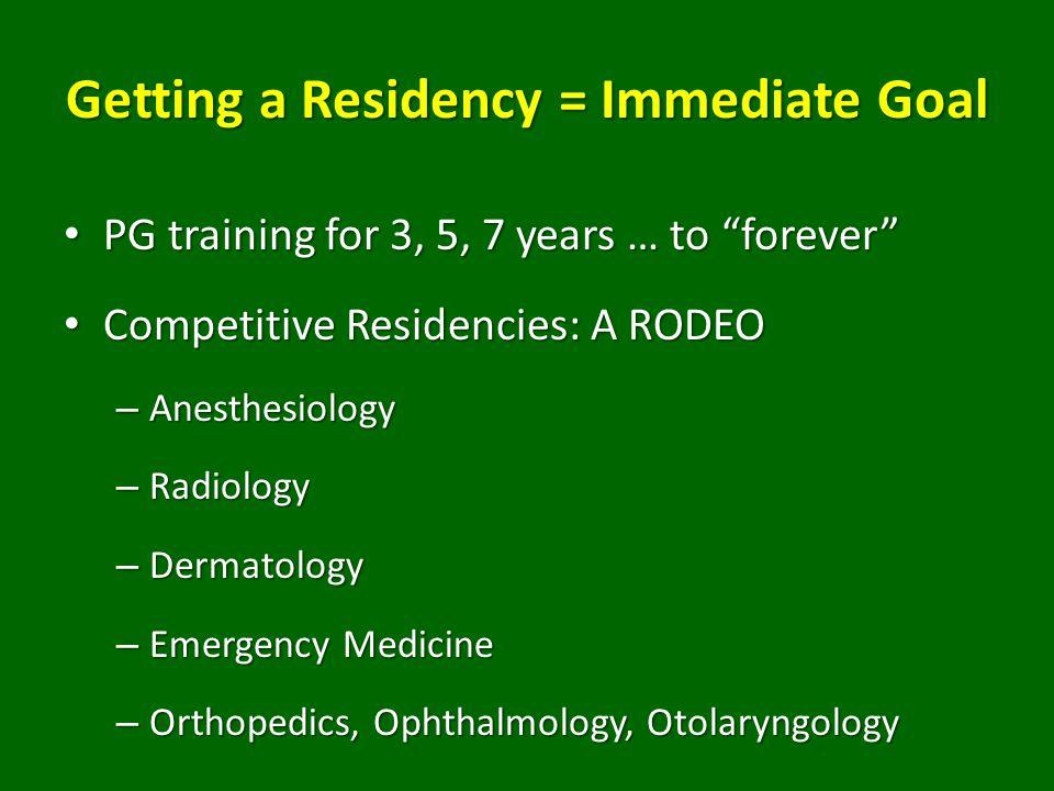 Getting a Residency = Immediate Goal PG training for 3, 5, 7 years … to forever PG training for 3, 5, 7 years … to forever Competitive Residencies: A RODEO Competitive Residencies: A RODEO – Anesthesiology – Radiology – Dermatology – Emergency Medicine – Orthopedics, Ophthalmology, Otolaryngology