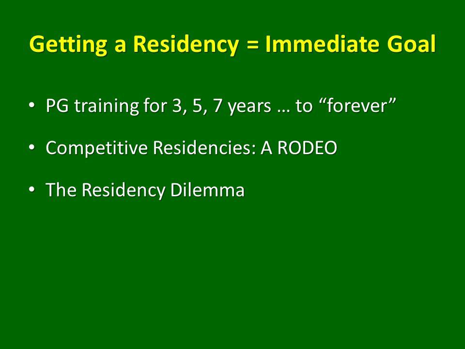 Getting a Residency = Immediate Goal PG training for 3, 5, 7 years … to forever PG training for 3, 5, 7 years … to forever Competitive Residencies: A RODEO Competitive Residencies: A RODEO The Residency Dilemma The Residency Dilemma